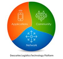 Descatres Logistics Technology Platform