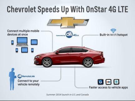 Chevrolet 4G LTE connection