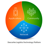 Descatres Logistics Technology Platform