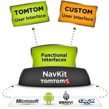 NavKit from TomTom