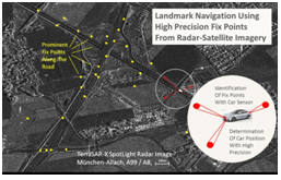 Landmark Navigation