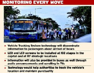 GPS-GPRS Technology