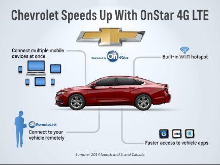 Chevrolet 4G LTE connection