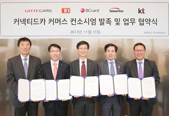 Five Korean companies come together to form a consortium for the