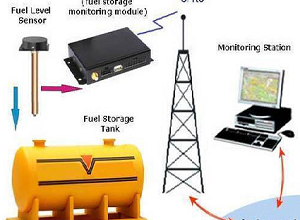 Photo of Fuel Tank Monitoring System