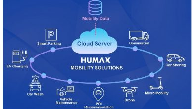 Photo of Humax enters vehicle mobility market