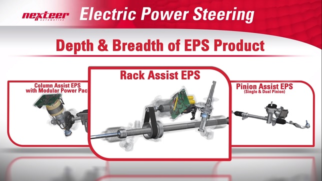 Nexteer unveils new High-Output Electric Power Steering System
