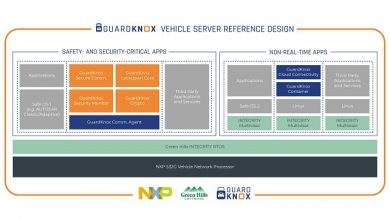 Photo of GuardKnox, NXP, and Green Hills Software partner to develop advanced, secure automotive platform for the next generation of vehicle architecture