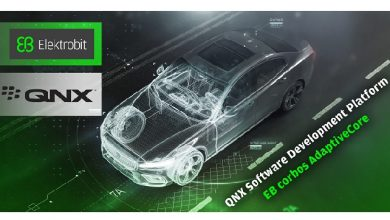 Elektrobit supports BlackBerry QNX OS for building computing-based vehicle architectures