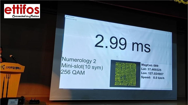Ettifos unveils SDR-based 5G NR V2X solution