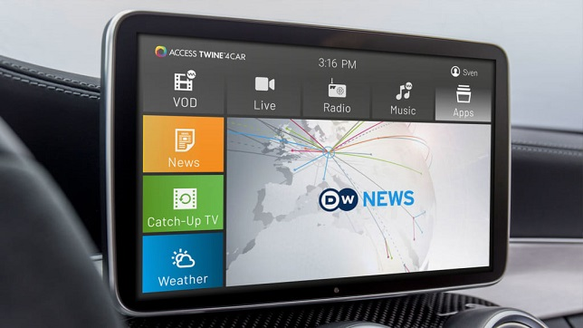 ACCESS and DW partner to deliver news to connected vehicles using ACCESS Twine™ for Car