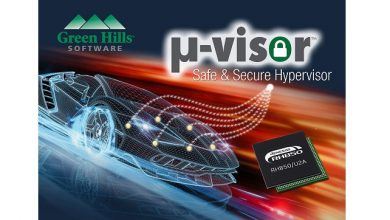 Green Hills Software adds revolutionary safe and secure virtualization for embedded microcontrollers