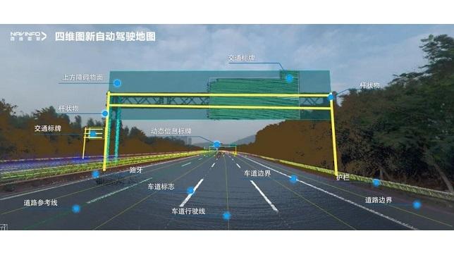NavInfo, Inceptio Technology to team up on HD map for L3 autonomous trucks