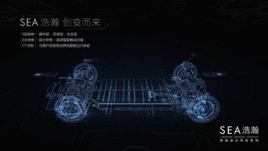 Photo of Baidu, Geely to establish intelligent electric vehicle company