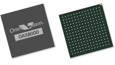 OmniVision announces world's first dedicated driver monitoring system ASIC with integrated AI neural processing unit, image signal processor and DDR3 memory