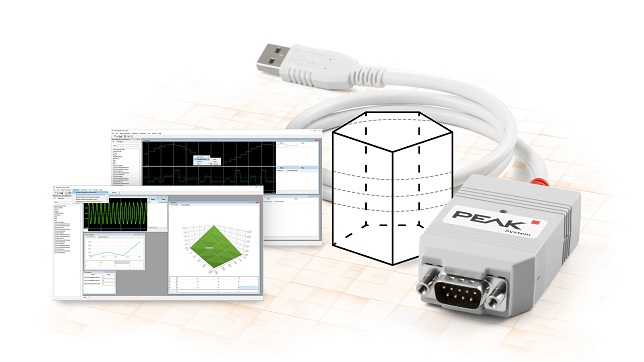 CAN Bus connection for Sumac - ECU calibration with CAN interfaces from PEAK-System