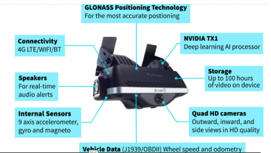 Photo of ADAS: Next generation of driver and vehicle moves in tandem