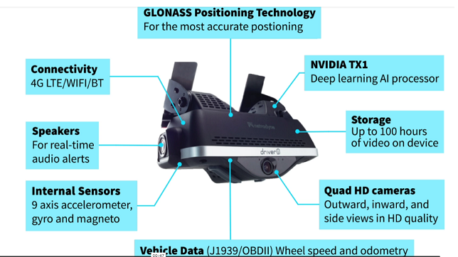 ADAS: Next generation of driver and vehicle moves in tandem