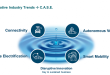 Connected Mobility Ecosystem