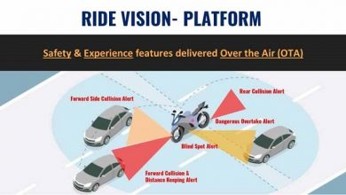 Spark Minda partners with Ride Vision for ADAS technology for 2 wheelers