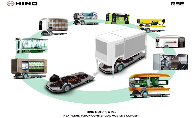 Hino Motors and REE Automotive sign business alliance agreement