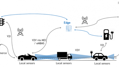 Connected Vehicles and Mobile Edge Computing – A Marriage of Convenience