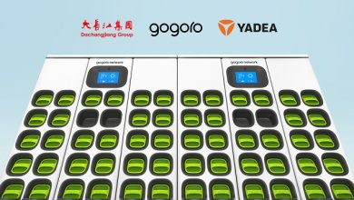 Gogoro announces partnership with DCJ and Yadea to build battery-swapping network in China