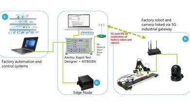 InterDigital and Anritsu showcase smart factory use case for 5G network slicing and multi-access edge computing
