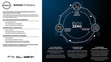 Nissan unveils EV36Zero – a £1bn Electric Vehicle Hub
