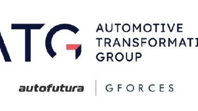 Automotive Transformation Group acquires leading industry software supplier, SalesMaster