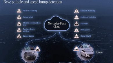 Look out, pothole! Mercedes-Benz further expands Car-to-X communication