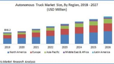 Autonomous Truck Market Size Worth $2.14 Billion By 2027 | CAGR: 12.8%