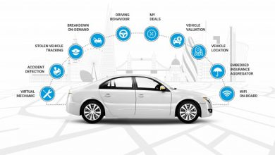 How Telematics Change the future of Car Insurance?