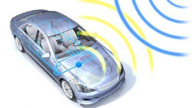 Auto Insurance and Telematics