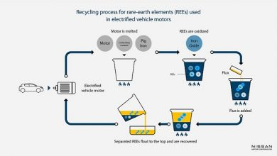 Nissan and Waseda University in Japan testing jointly developed recycling process for electrified vehicle motors
