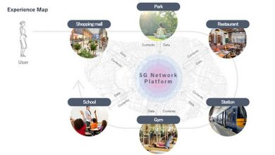 Fujitsu and KDDI leverage 5G Technologies in partnership to solve social issues